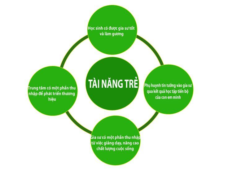 www.daykemtainha.vn
