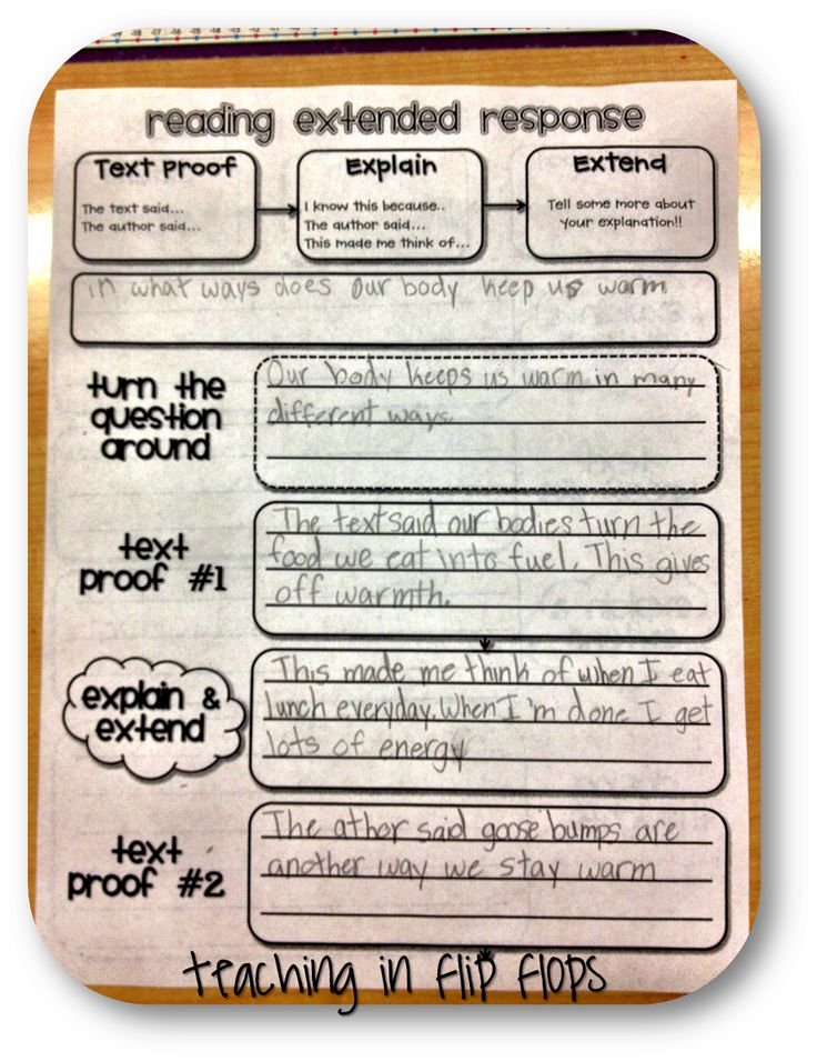 Response worksheet restating question and using text evidence