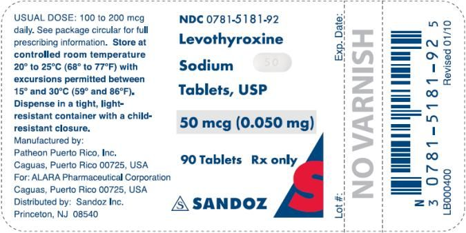 Levothyroxine Versus Synthroid Side Effects