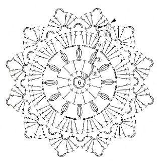 crochet coaster chart