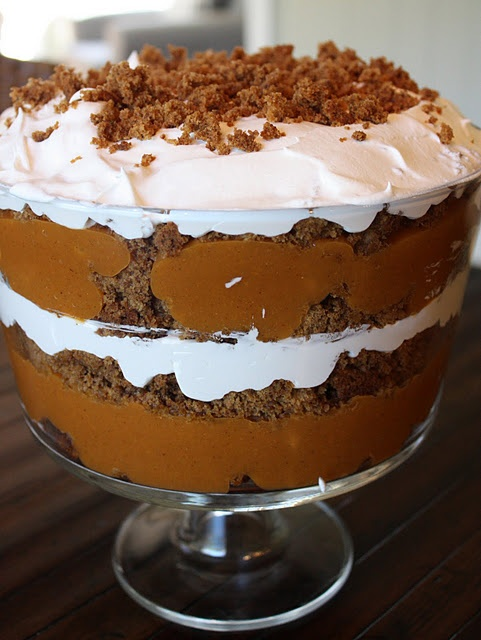 Great Pumpkin Dessert Recipes — Dishmaps