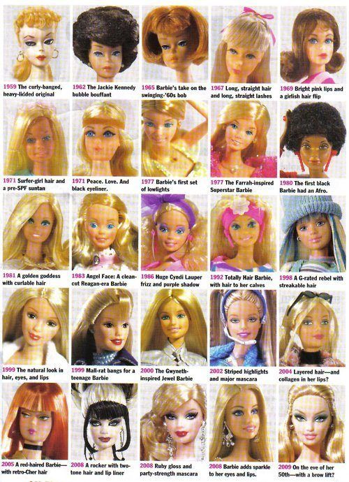 feather cut hairstyle : evolution of Barbies hairstyles Im A Barbie Girl Pinterest