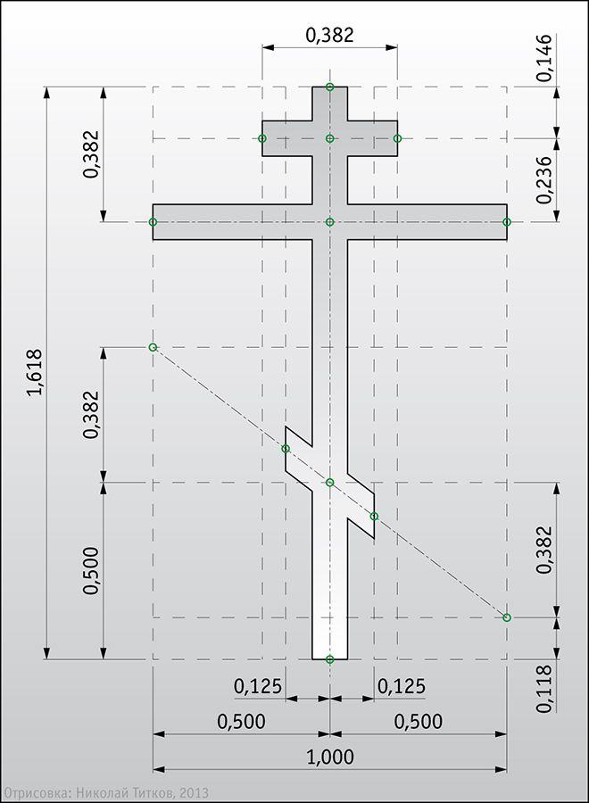 Крест на могилу из металла размеры