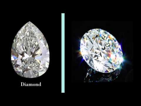 Pin by National Jewelry Liquidation Center on All About ...