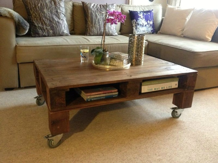 Designer Upcycled Pallet Coffee Table With Shelf