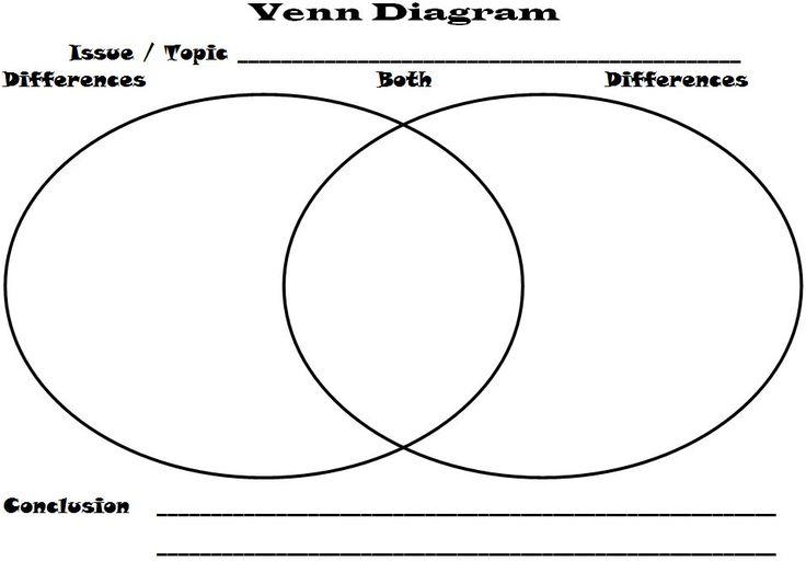 Vin Diagram Circle S Vin Free Engine Image For User