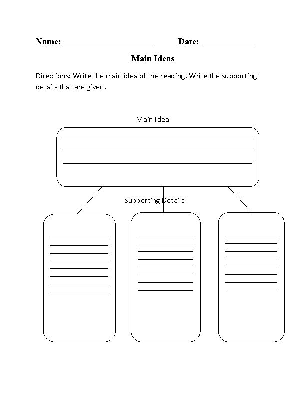 Main Ideas and Details Worksheet Reading Comprehension Worksheet ...