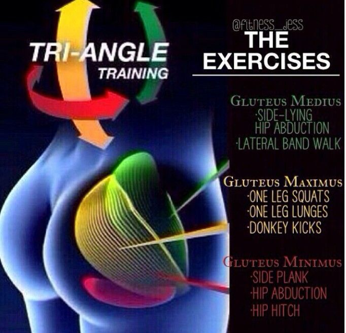 Isolated muscles butt exercises--Gluteus Medius: Side ...