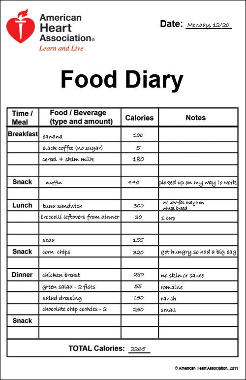 Daily Food Diary Example – Blank Calendars 2017