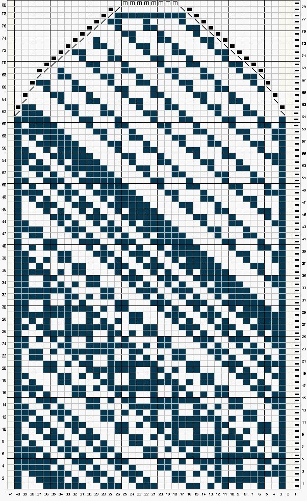 knittiana!: Free Chart to Try II