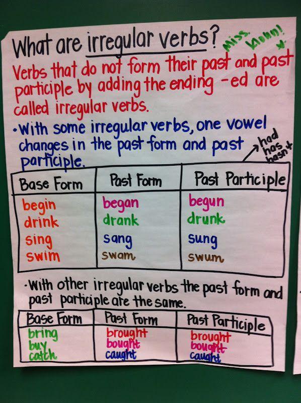 irregular verbs for 6th grade