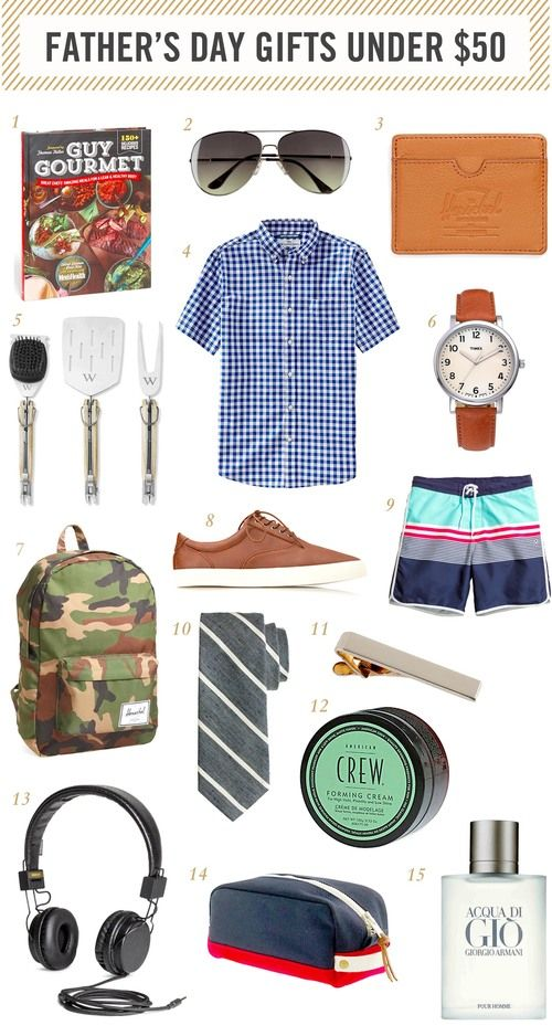 father's day travel gift ideas