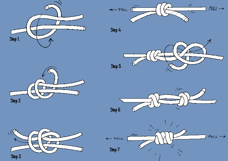 Steps to tying a barrel or blood knot jewelry tip for Blood knot fishing