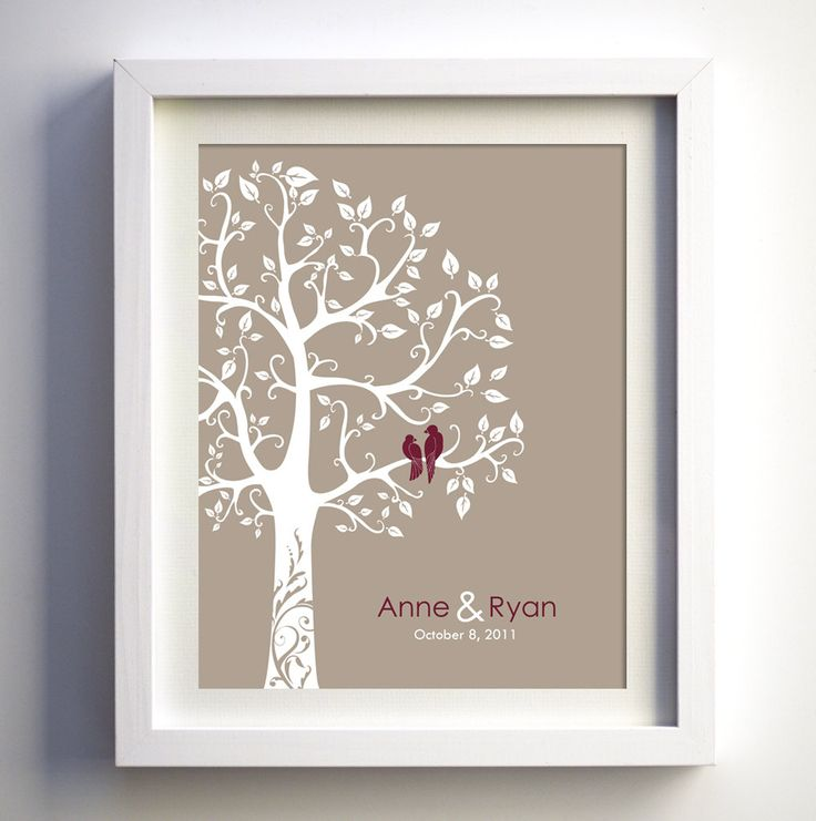 wedding anniversary gift ideas personalized wedding