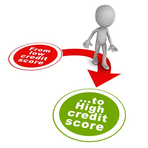 credit cards with score of 600