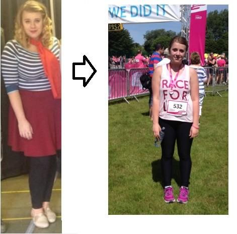 size 18 to size 8 weight loss