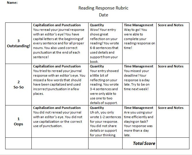 journal essay rubric Journal or video entry, essays, and self evaluation scoring rubric t h e f o l l o w i n g t ab l e o u t l i n e s t h e g r ad i n g c r i t e r i a f o r t h e as s i g n m e n t s d u e t h r o u g h o u t t h e c r e d i t b e ar i n g i n t e r n s h i p.
