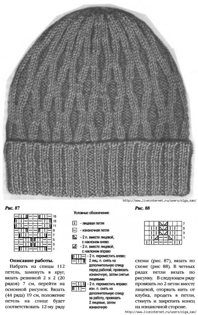 Вязание спицами схемы мужская шапка 29