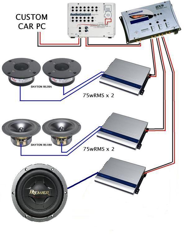 Car speaker set up
