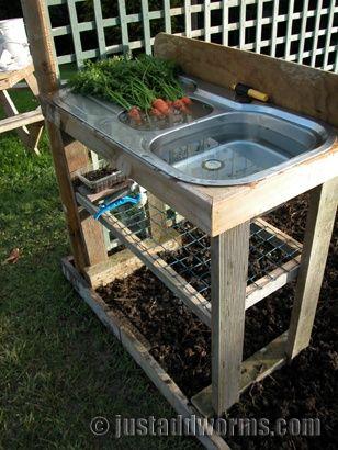 Garden Sink No Plumbing Outside The Home Pinterest