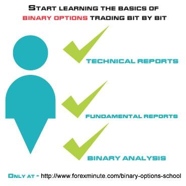 Binary options learning