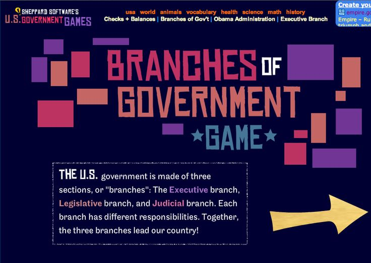 game government branches