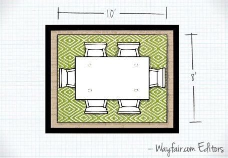 dining room rug size for the home pinterest