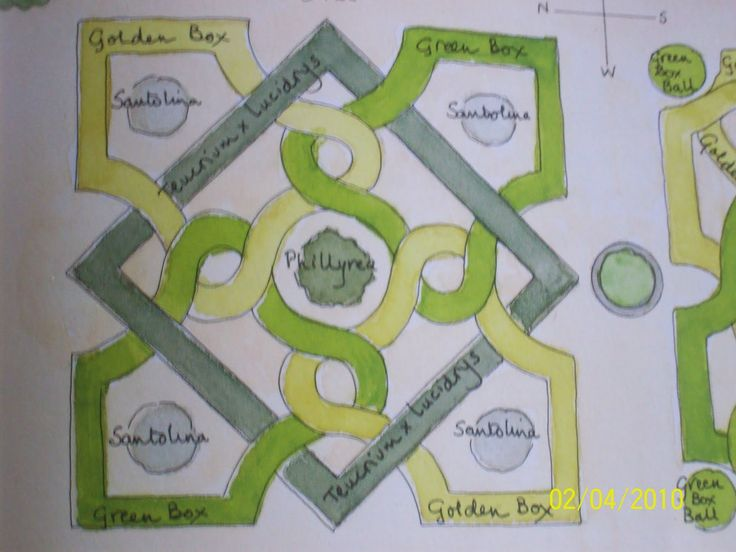 Knot Garden Plans Garden Pinterest