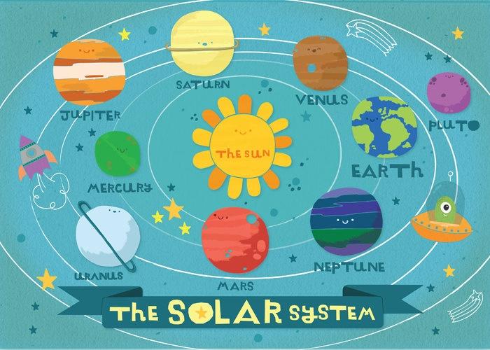 cute solar system sign -#main