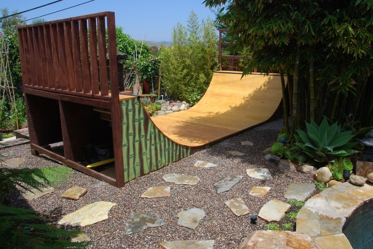 Backyard Skatepark Plans : Pin by Iconx Skateboarding on Skateboarding  Ramps  Pinterest