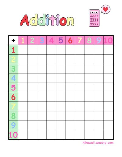 addition chart printable blank collections