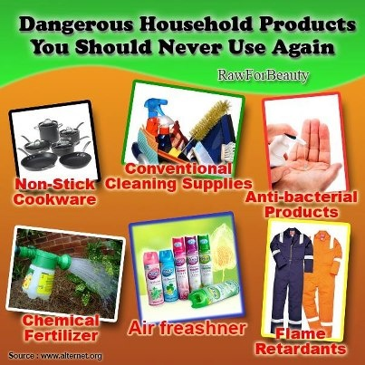 Harmful Household Products Worst Cleaners Ewg S List Of