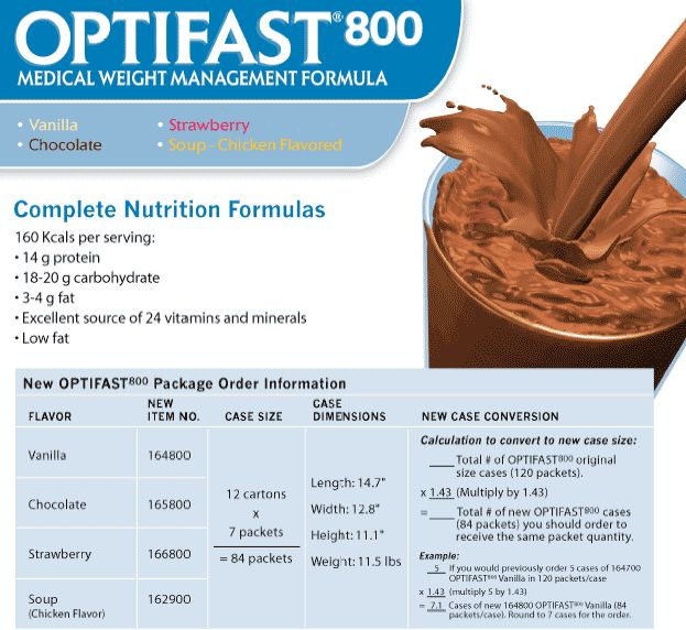 Why You Should Care Optifast Meal Plan