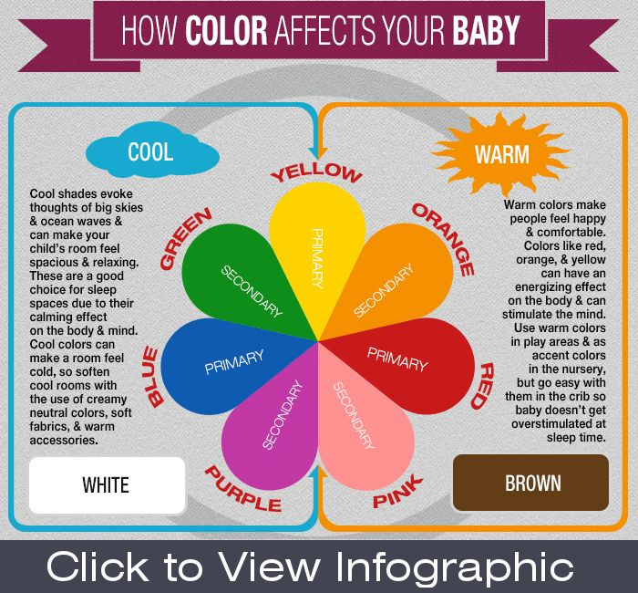 How Colors Affect Mood Chart Emotions Does Your Best