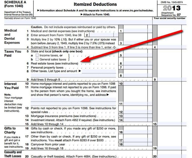 How to Deduct Property Taxes On IRS Tax Forms | IRS Schedule A Form ...