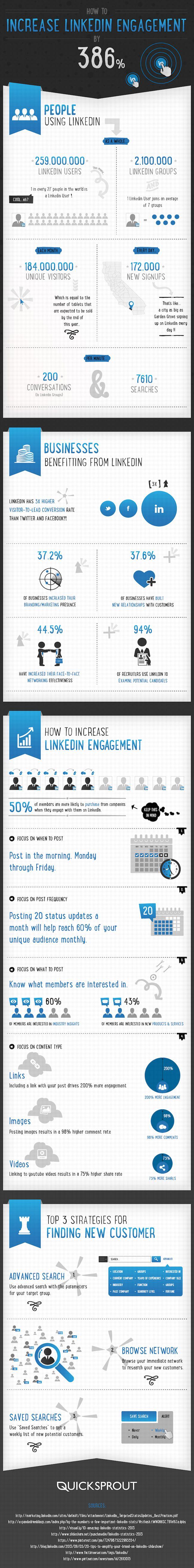 Pin by TribalCafe on Linkedin Infographics | Pinterest