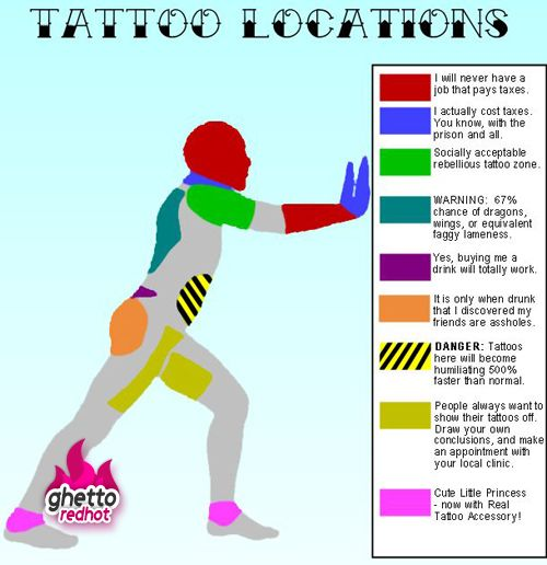 Before you get tattooed read the chart