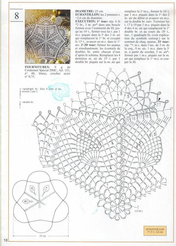 Crochet Diagram : Crochet doily diagram Zuk?nftige Projekte Pinterest