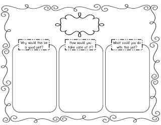 persuasive letter writing rubric