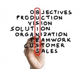 develop a business
