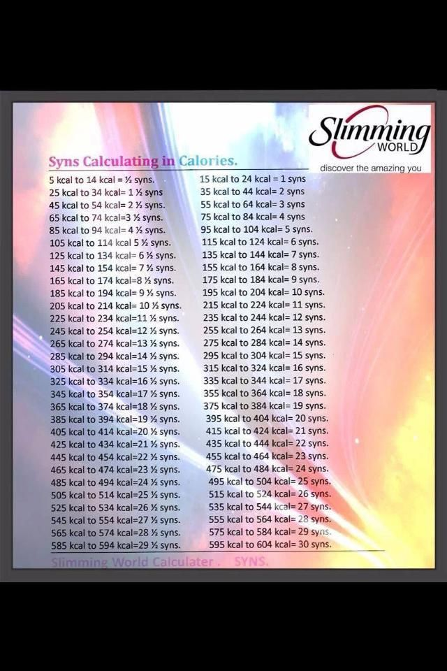 Syn Values Of Calories Slimming World Pinterest