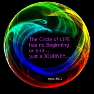 The circle of life | Favorite Posters/Sayings | Pinterest Quotes Life