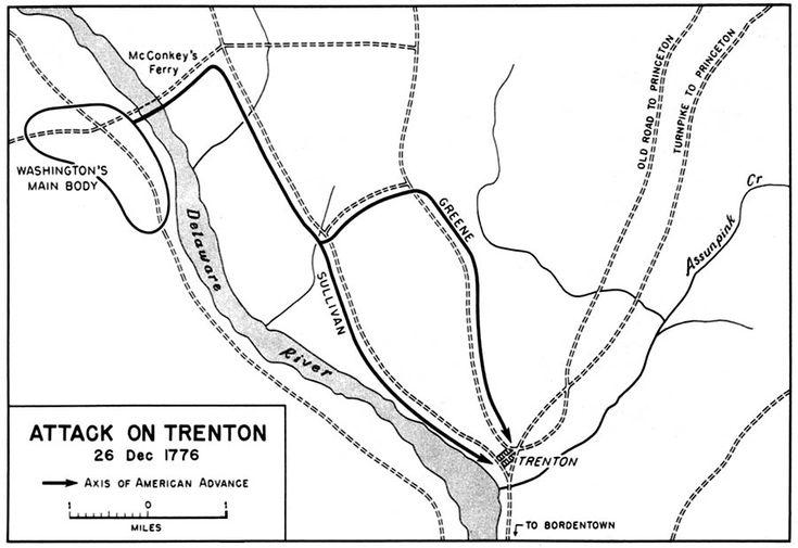 Battle Of Trenton Revolutionary War  Victory Or Death