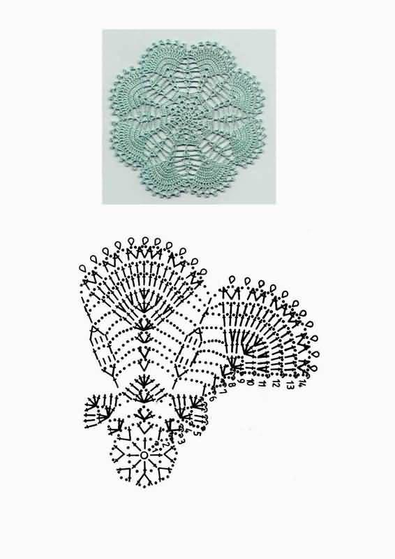 Found on crochet korabel net
