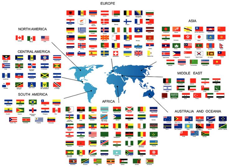 Take a look at this cool visual representation of Asian countries - copy large world map for the wall