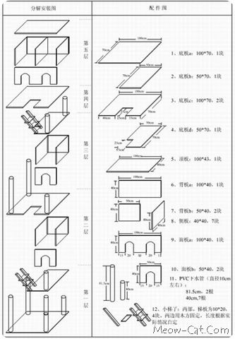 Cat tree plan 2 cats pinterest for Cat tree blueprints
