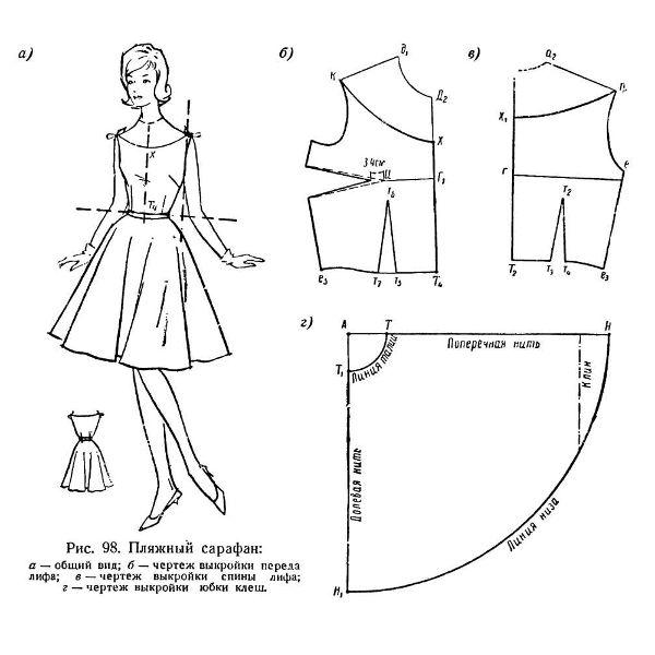 Как быстро сшить платье бабочку без выкройки 36