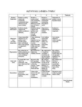 persuasive essay rubric for high school