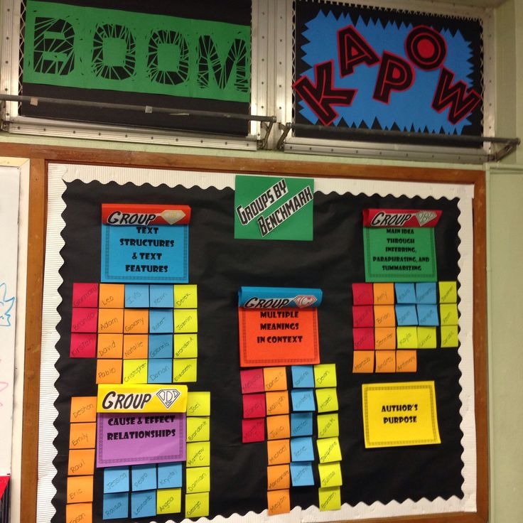 Middle School Reading Classroom Decorations : Pin by rachel taylor on let s teach pinterest