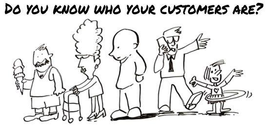 同理心地圖 應用 - 探討針對該顧客群的商業模式